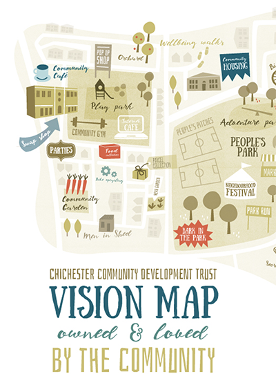 CCDT Vision map